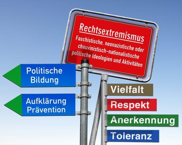 Schilder, Aufklärung und Prävention bei Rechtsextremismus